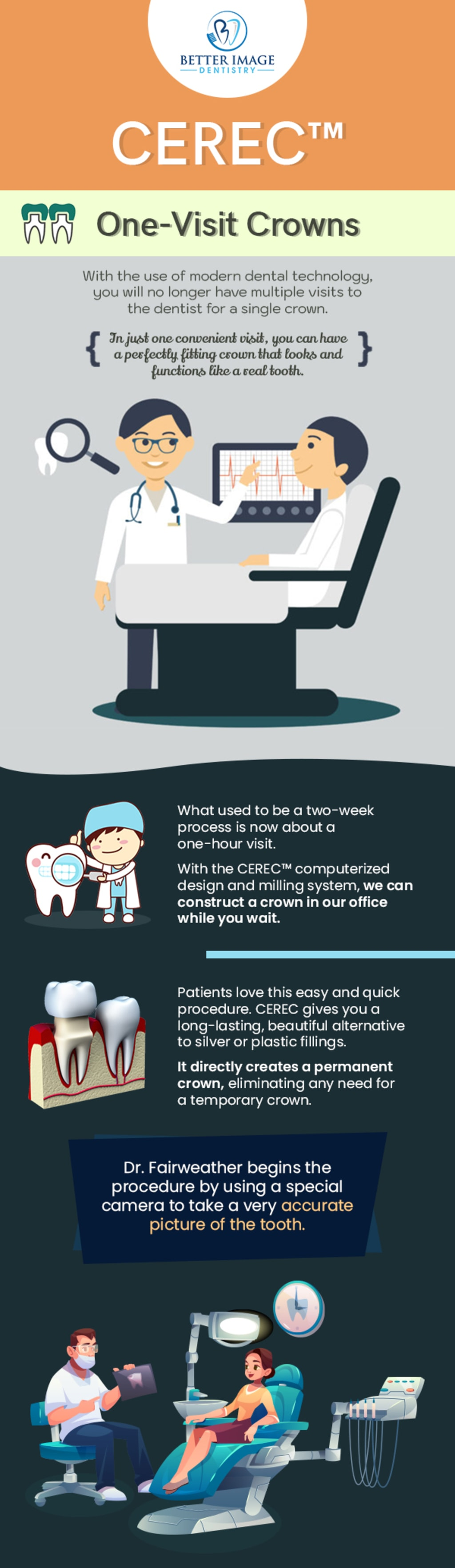 Get Natural-looking, Tooth-Coloured Crowns in One-visit from... via Better Image Dentistry
