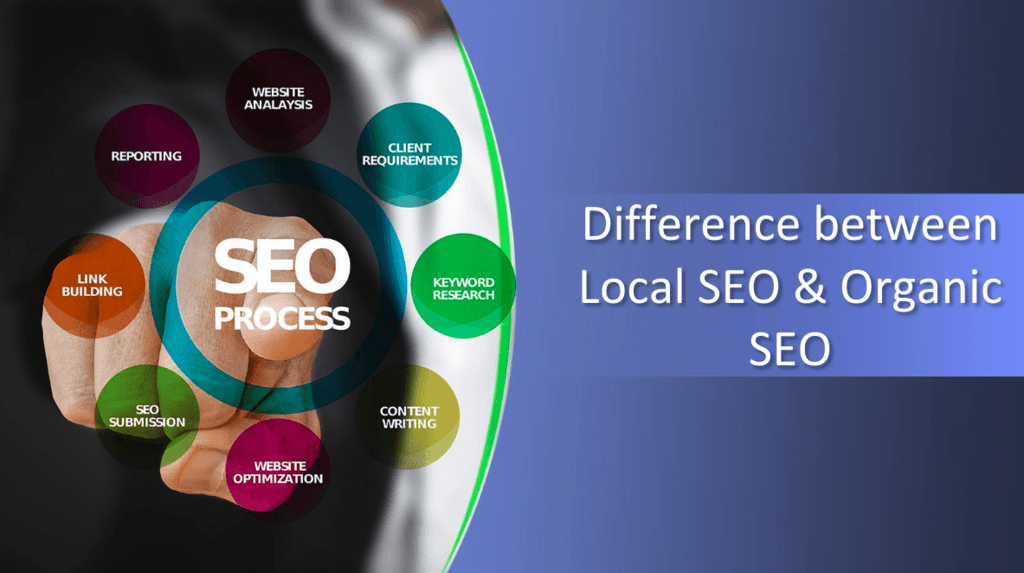 Difference between Local SEO and Organic SEO via Atul Chaudhary