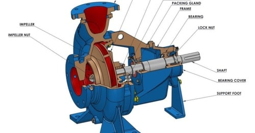 Make Your Industry Smart, Shop End-Suction Pumps India