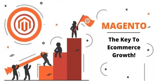 5 Reasons Why Magento Has The Best Ecommerce Security