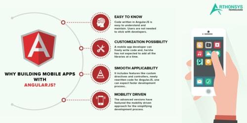 The #Angular #mobile framework provides a good way to create... via Niharika Kapoor