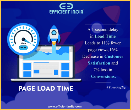 Half of the web users expect a site to load in 2 seconds or ... via Efficient India