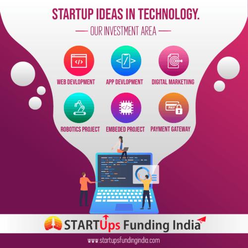 Startup Funding in Delhi for Business