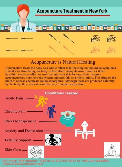 City Acupuncture In New York and Los Angeles via City Acupuncture