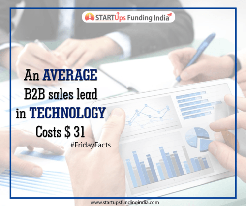 The average cost of a #B2B sales lead fluctuates broadly by ... via Startup Funding India