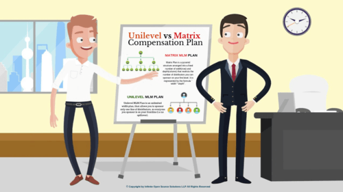 Unilevel VS Matrix Compensation Plan - Infinite MLM Software