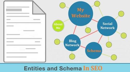 Báo giá dịch vụ seo Entity & Social Building chi tiết