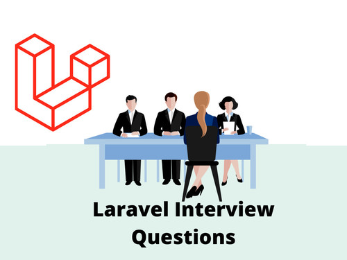 Laravel interview questions and answers | Courseya