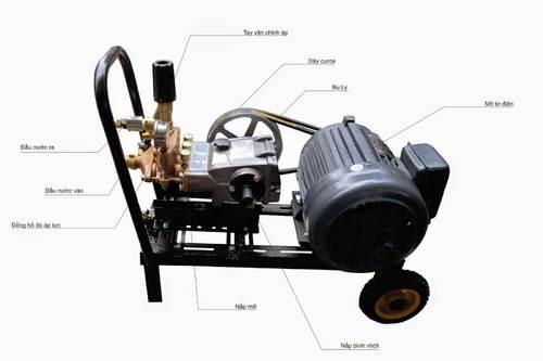 Tìm hiểu về máy rửa xe cao áp với đầu bơm piston