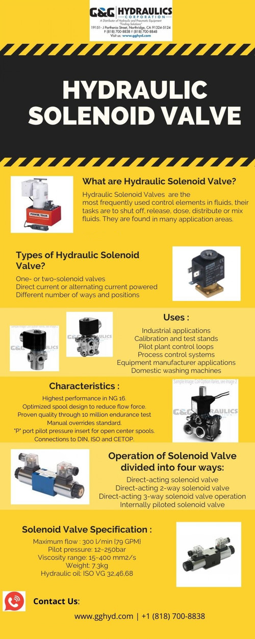 Ultimate Guide on Power Team Hydraulic Cylinder via G&G Hydraulics Corporations