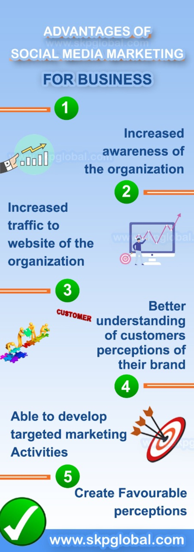 Advantages of Social Media Marketing For Business via SKP Global