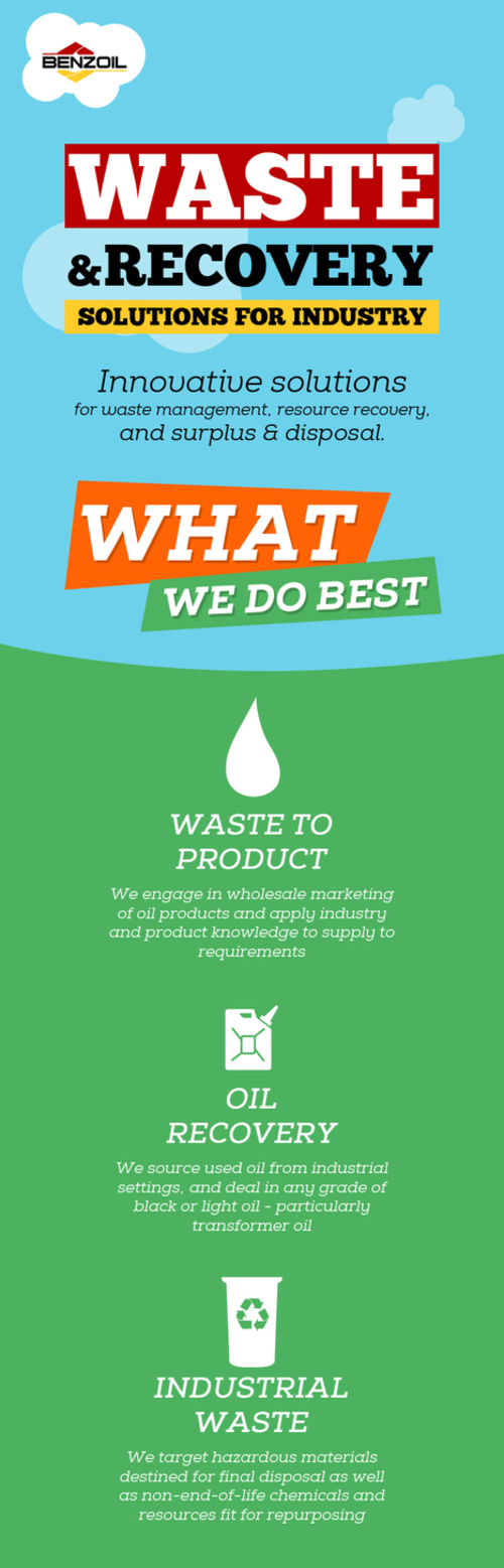 Benzoil – A Leading Waste & Recovery Solutions Provider via Benzoil