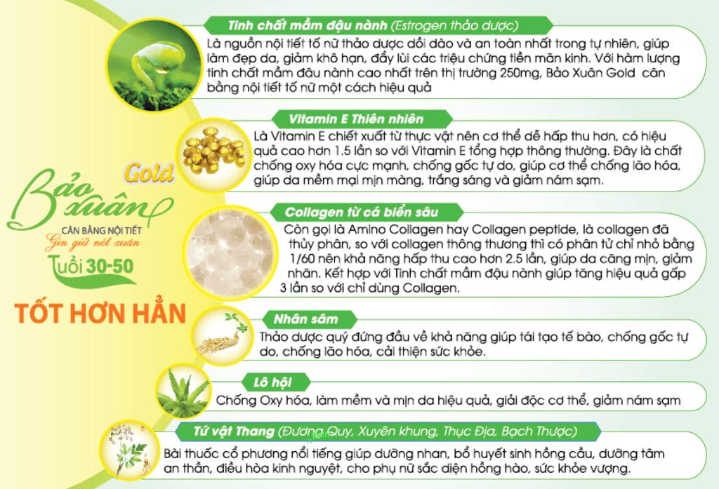 Bảo Xuân với thành phần tinh chất mầm đậu nành tự nhiên, col... via phuong lan