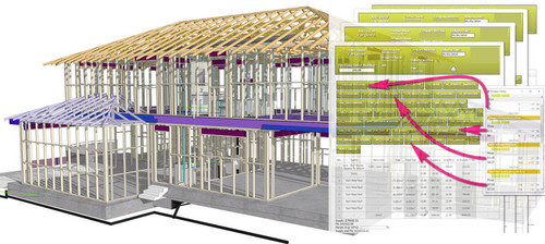 BIM Quantity Takeoff Services - Archdraw Outsourcing via C.Chudasama