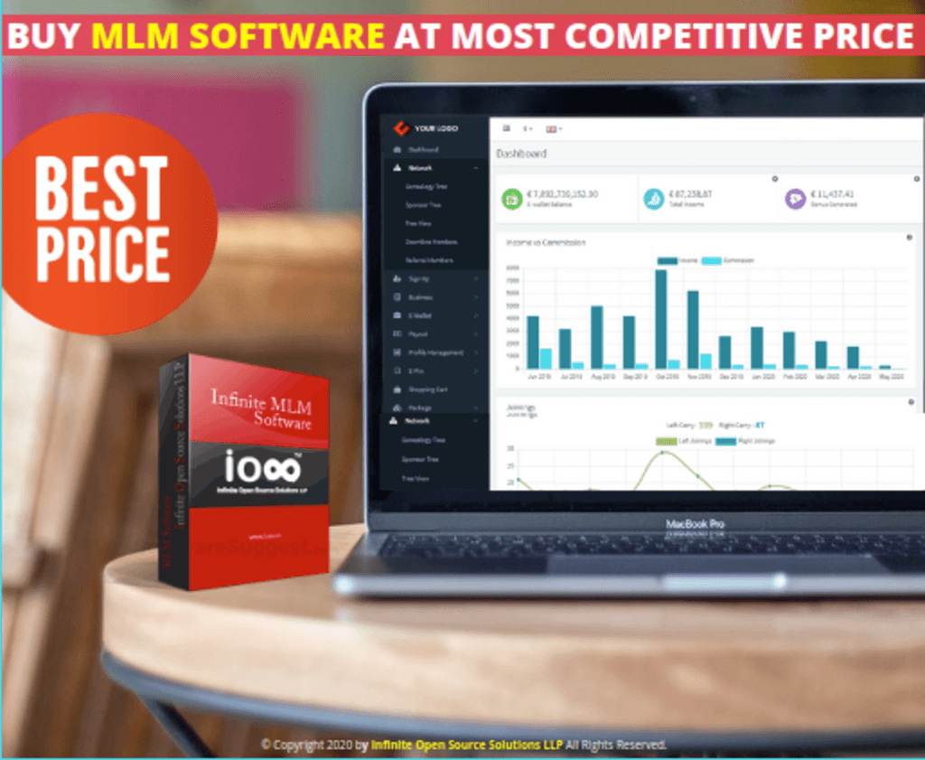 Buy MLM Software at affordable cost to start automated MLM b... via Infinite MLM Software