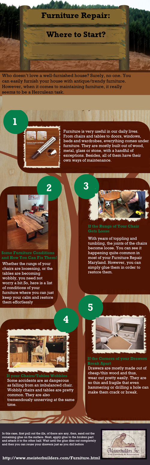 Furniture Repair: Where to Start? via Meisterbuilders, Inc.