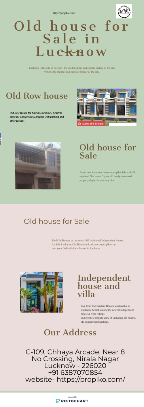 old house for sale in Lucknow via pro lko