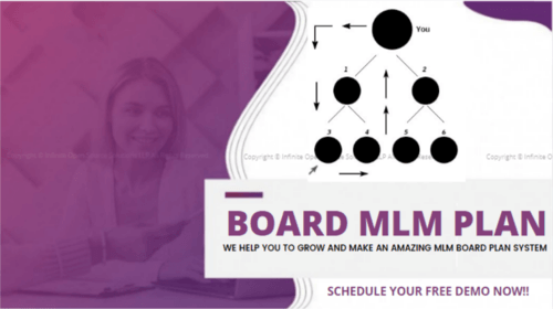 Get the best-suited MLM Software for your MLM Board Plan tha... via Infinite MLM Software