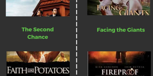 Top Christian Based Movies on Crossflix  - Infogram