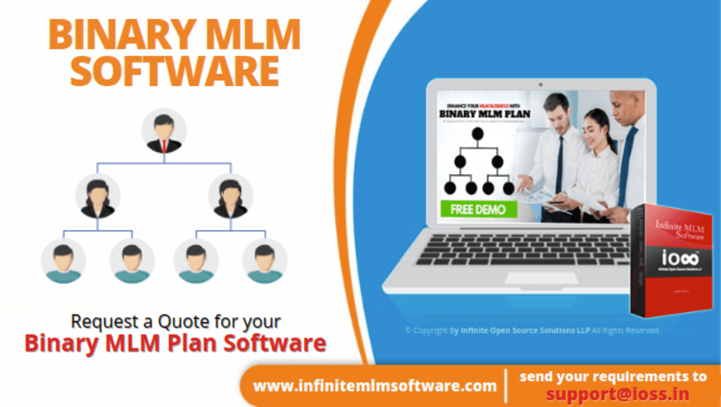 The most prominently used software in most of the MLM compan... via Infinite MLM Software