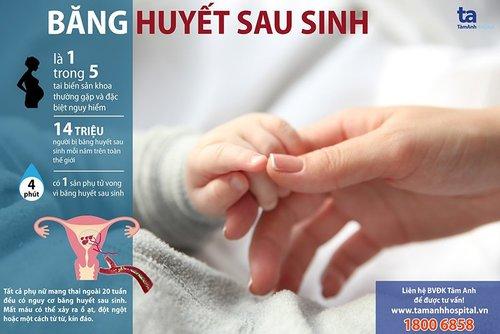 Băng huyết sau sinh: Nguyên nhân, triệu chứng và cách phòng ngừa