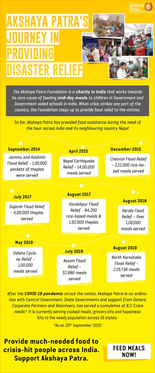 Akshaya Patra's Journey in Providing Disaster Relief via Akshaya Patra