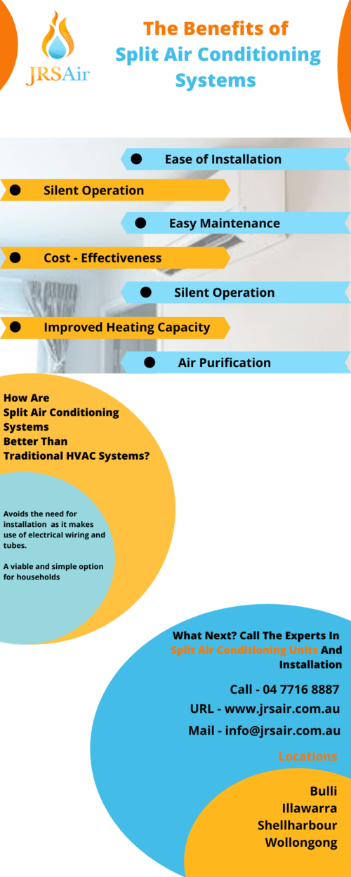 The Benefits of Split Air conditioner System via JRS Air