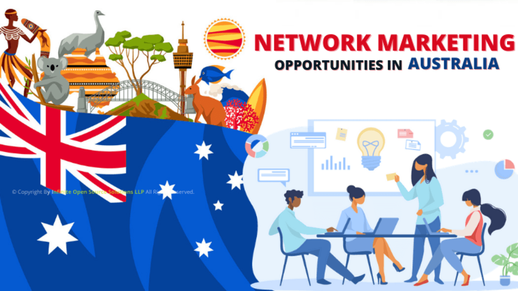 Network Marketing Opportunities In Australia - MLM Australia via Infinite MLM Software