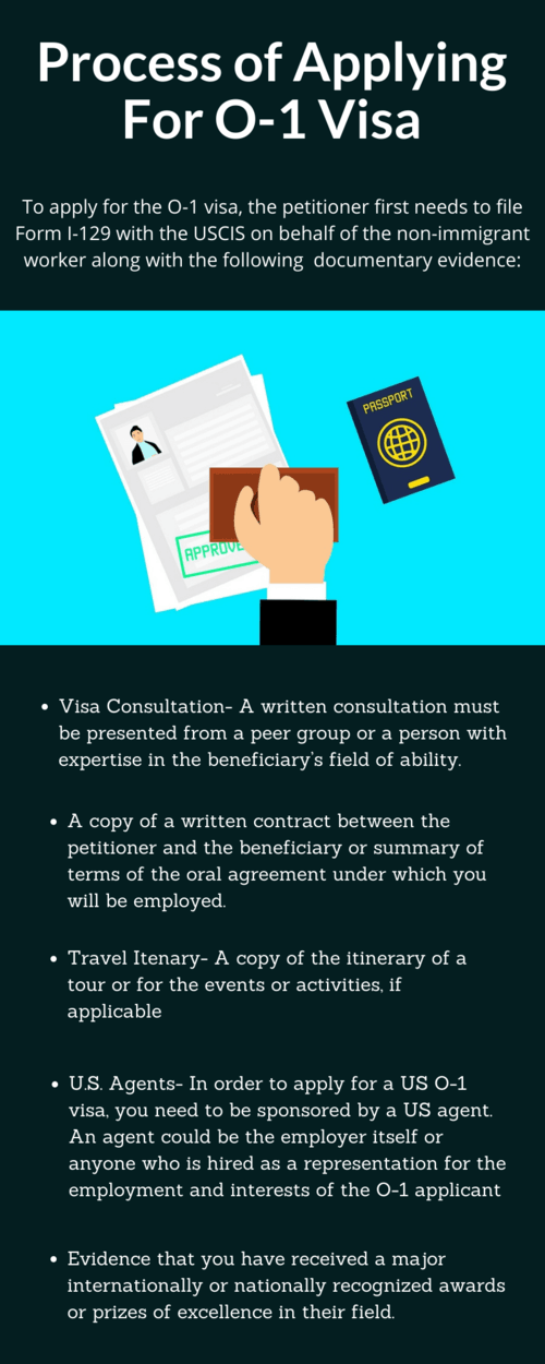 Process of applying for O-1 Visa via Caro Kinsella