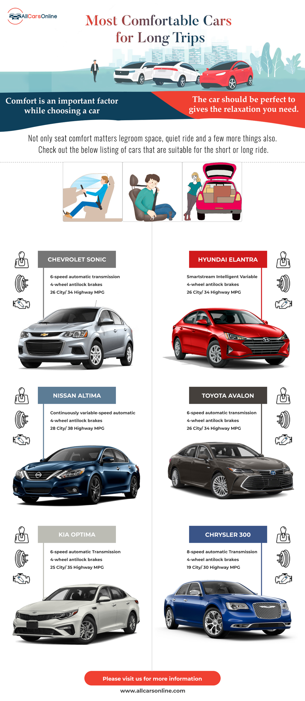 Most Comfortable Cars for Long Trips   Luxury Cars   Cars On... via All Cars Online