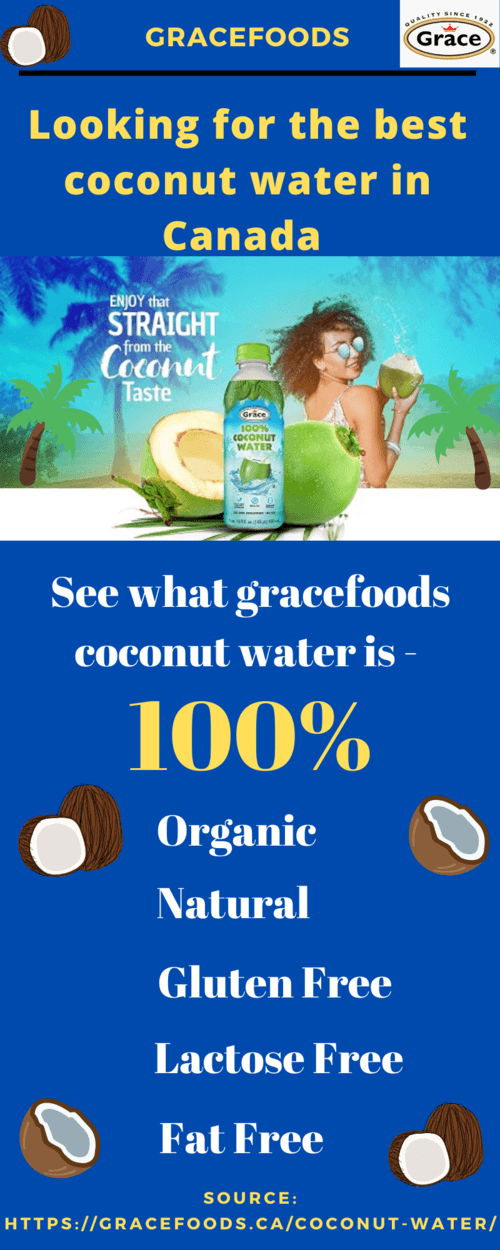 Coconut Water helps to Stay Hydrated - Grace Foods via Grace Foods