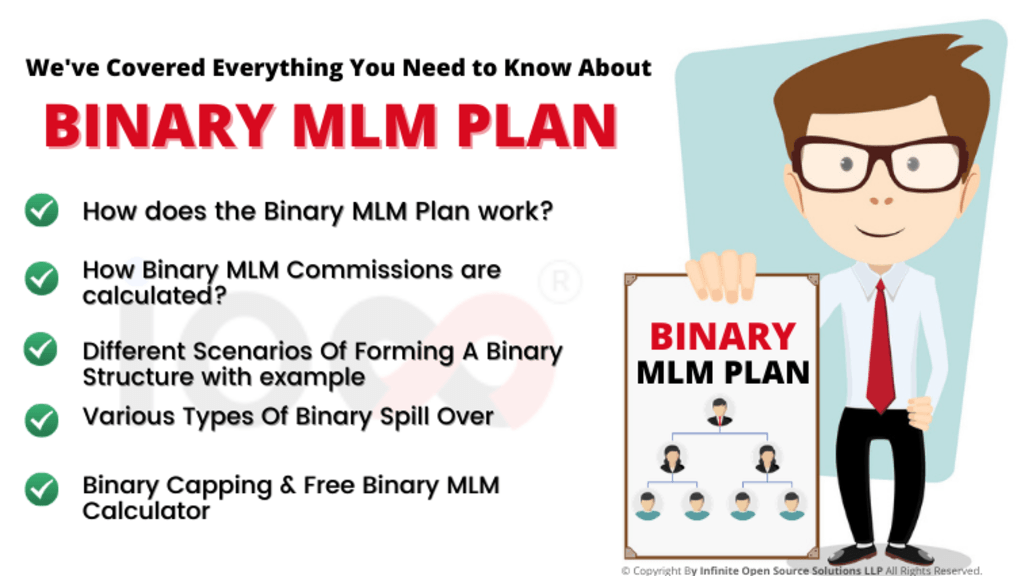Binary MLM Plan - Everything You Need To know About via Infinite MLM Software