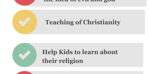 Benefits of Christian Movies  - Infogram