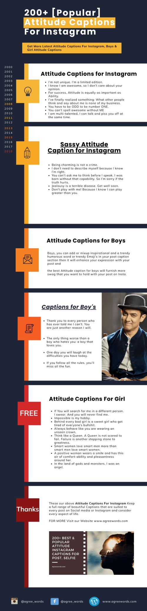 Attitude Captions For Instagram via agree words