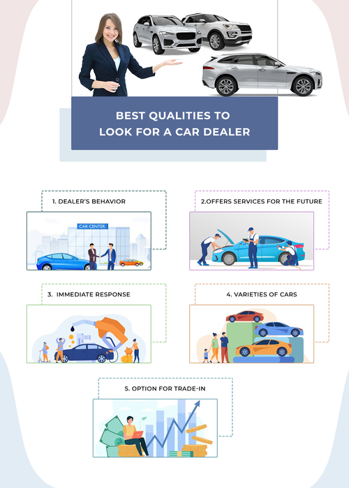 Best Qualities to look for a Car Dealer | All Cars Online via All Cars Online