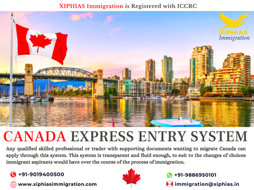 Canada Express Entry System via Fularani Vhansure