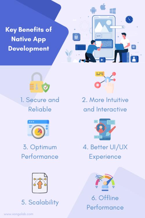 Key Benefits of Native App Development via XongoLab Technologies LLP