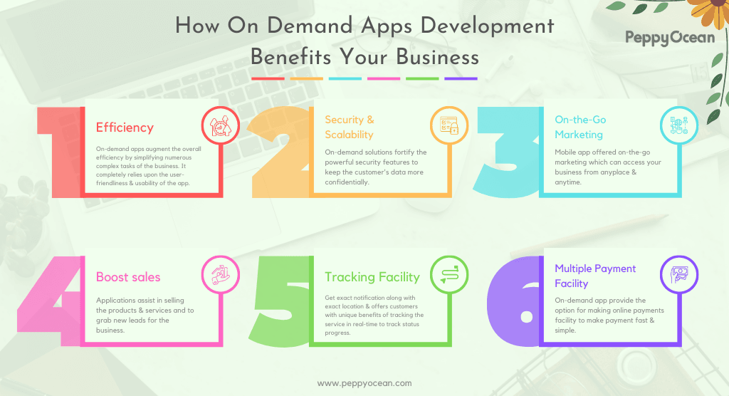 How On Demand Apps Development Benefits Your Business via PeppyOcean