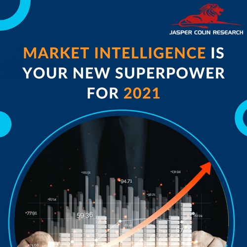 Discover New Superpower for Your Business via Jasper Colin Research