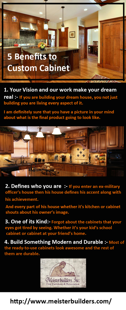 Are You looking for your Custom Cabinet for your dream house... via Meisterbuilders, Inc.