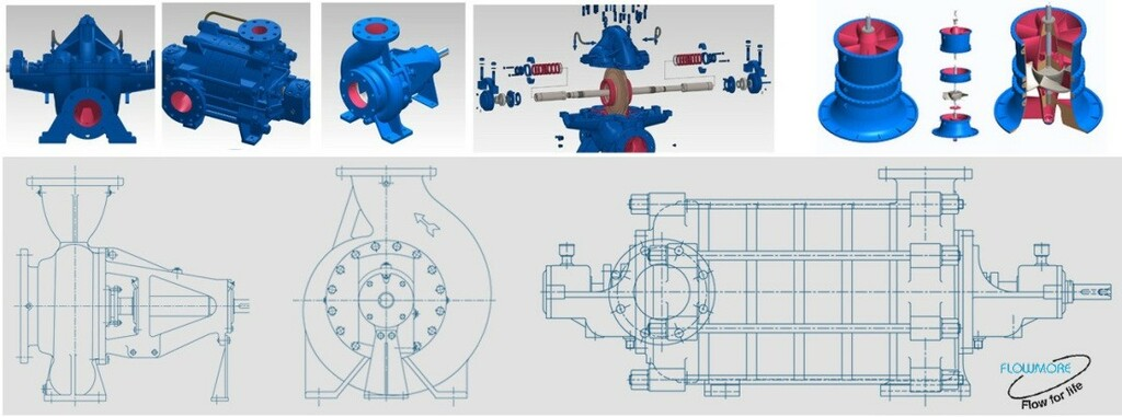 Types of Centrifugal Pumps: And How to Know Which Is Right f... via Flowmore pumps