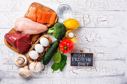Can High-Protein Diets Help In Losing Weight?                                         Blog Article L... via Diet Food