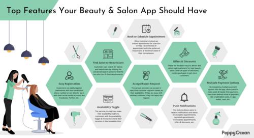 Top Features Your Beauty & Salon App Should Have via PeppyOcean