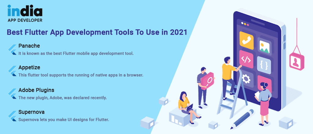 Best Flutter App Development Tools To Use in 2021 via Kaira Verma