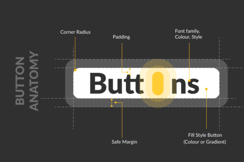 UX Button Design: Types and Factors to Consider While Designing