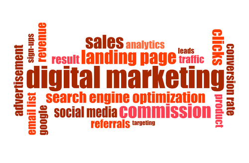 Digital marketing a to z via Digital Marketing Tomatoes