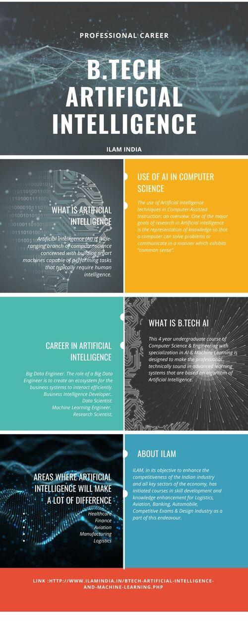 B.Tech Artificial Intelligence via ILAM - Learning Centre