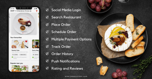 Planning to invest in on-demand food ordering and delivery a... via PeppyOcean