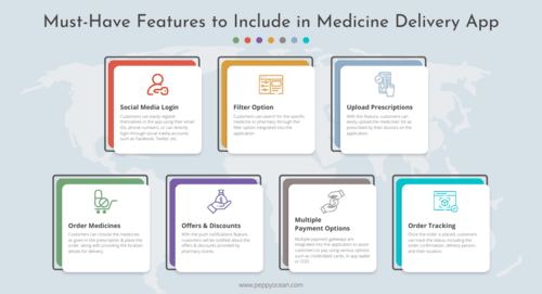 Medicine delivery apps proved big help during the #COVIDー19 ... via PeppyOcean