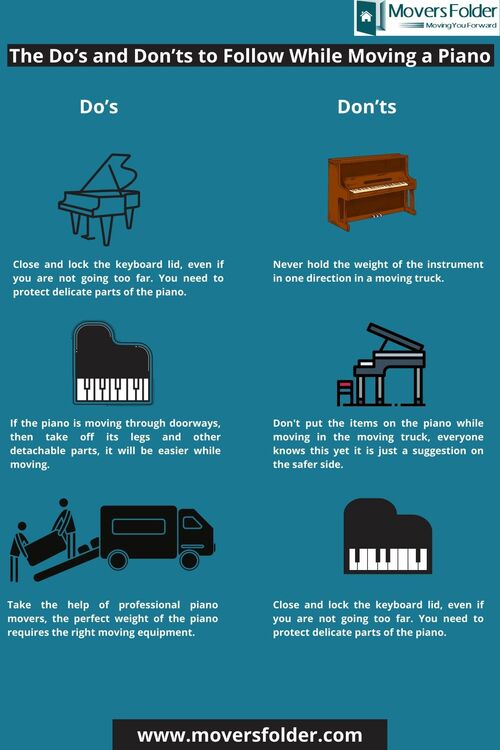 The Do's and Don'ts to Follow While Moving a Piano via MoversFolder.com